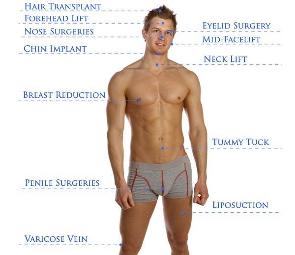 alexandre-taleb-vaidade-masculina-cirurgia-plastica-14