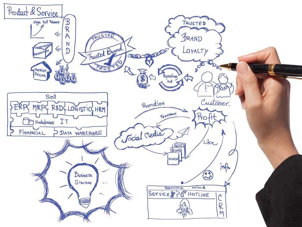 importancia-consultoria-mercado-luxo-branding-coolhunting-business-corporativo-imagem-marina-khouri-valores-etiqueta-investimento-alto-padrao-lucro-retorno-caras-blogs-alexandre-taleb (2)